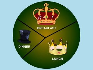 breakfast like a king