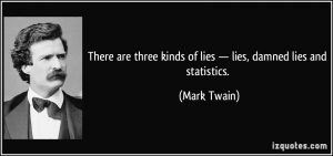 quote-there-are-three-kinds-of-lies-lies-damned-lies-and-statistics-mark-twain-321226